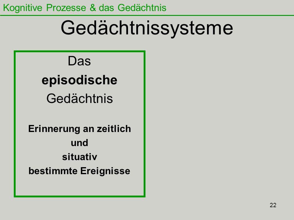 23 Gedächtnissysteme Das episodische Gedächtnis Das semantische Gedächtnis Faktengedächtnis Fakten & Schulwissen Kognitive Prozesse & das Gedächtnis
