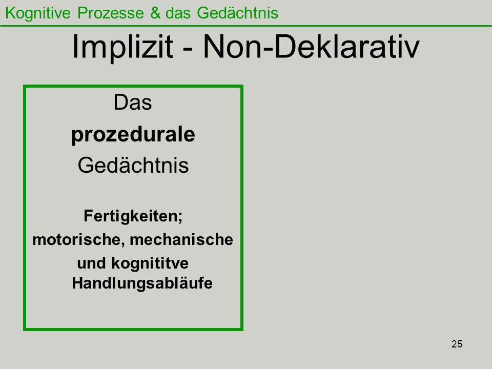 25 Implizit - Non-Deklarativ Das prozedurale Gedächtnis Fertigkeiten; motorische, mechanische und kognititve Handlungsabläufe Kognitive Prozesse & das