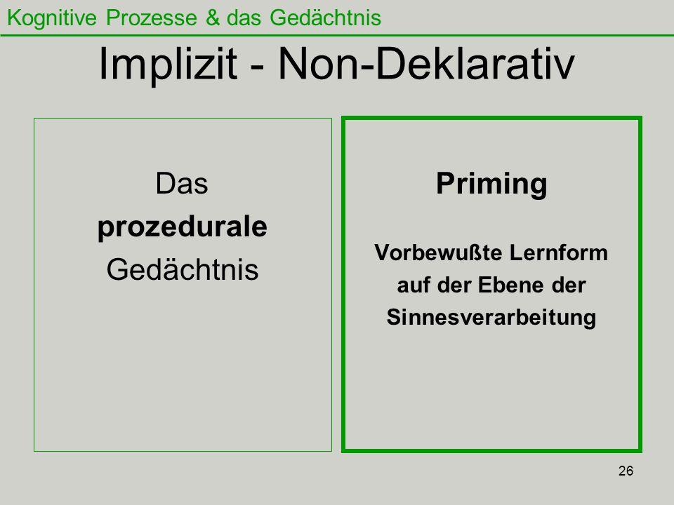 26 Implizit - Non-Deklarativ Das prozedurale Gedächtnis Priming Vorbewußte Lernform auf der Ebene der Sinnesverarbeitung Kognitive Prozesse & das Gedä