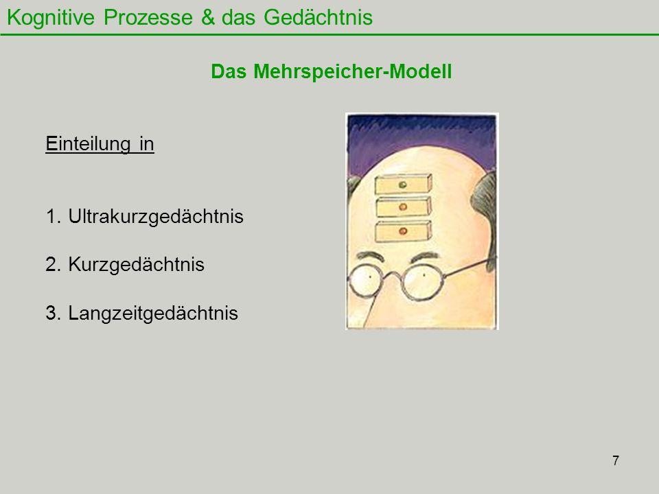 7 Kognitive Prozesse & das Gedächtnis Das Mehrspeicher-Modell Einteilung in 1. Ultrakurzgedächtnis 2. Kurzgedächtnis 3. Langzeitgedächtnis