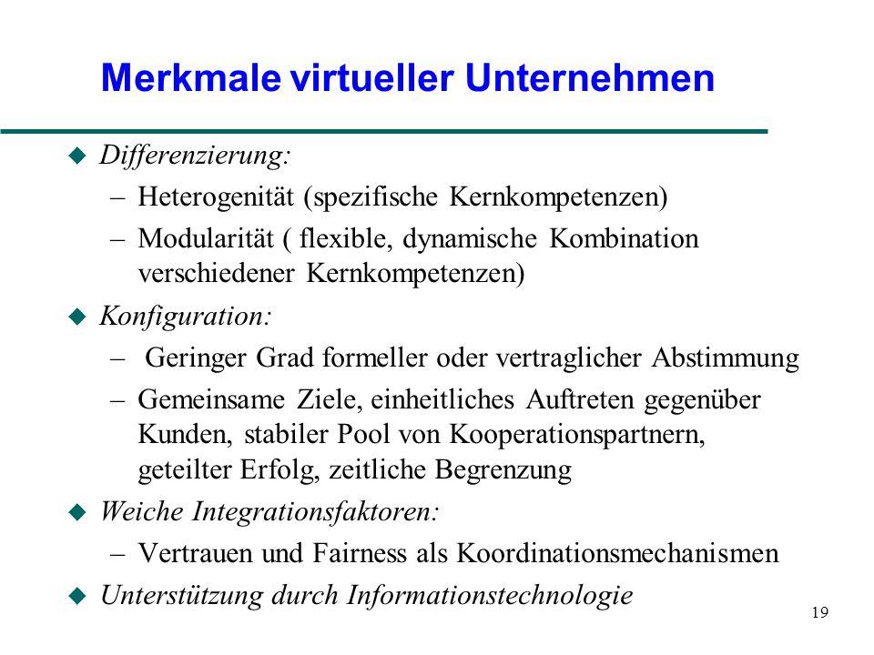 19 Merkmale virtueller Unternehmen u Differenzierung: –Heterogenität (spezifische Kernkompetenzen) –Modularität ( flexible, dynamische Kombination ver
