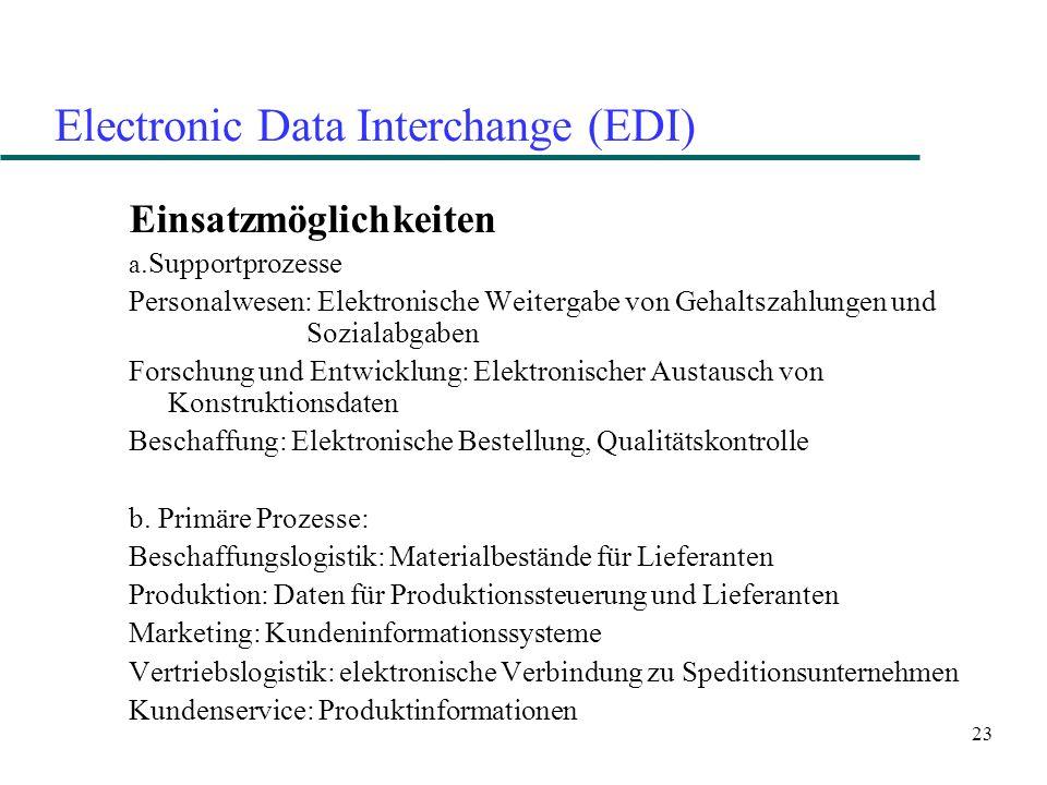 23 Electronic Data Interchange (EDI) Einsatzmöglichkeiten a.Supportprozesse Personalwesen: Elektronische Weitergabe von Gehaltszahlungen und Sozialabg
