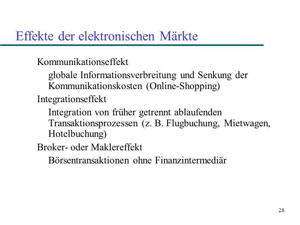 28 Effekte der elektronischen Märkte Kommunikationseffekt globale Informationsverbreitung und Senkung der Kommunikationskosten (Online-Shopping) Integ