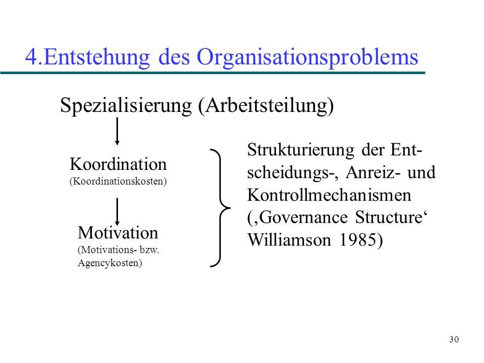 30 4.Entstehung des Organisationsproblems Spezialisierung (Arbeitsteilung) Koordination (Koordinationskosten) Motivation (Motivations- bzw. Agencykost