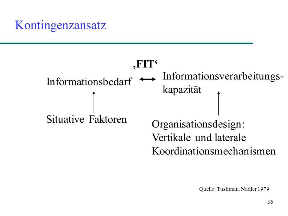 36 Kontingenzansatz Informationsbedarf Informationsverarbeitungs- kapazität Situative Faktoren Organisationsdesign: Vertikale und laterale Koordinatio