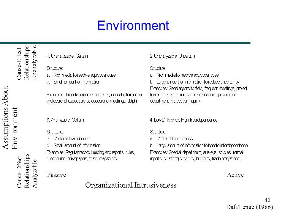 40 Environment Organizational Intrusiveness Assumptions About Environment Cause-Effect Relationships Unanalyzable Cause-Effect Relationships Analyzabl