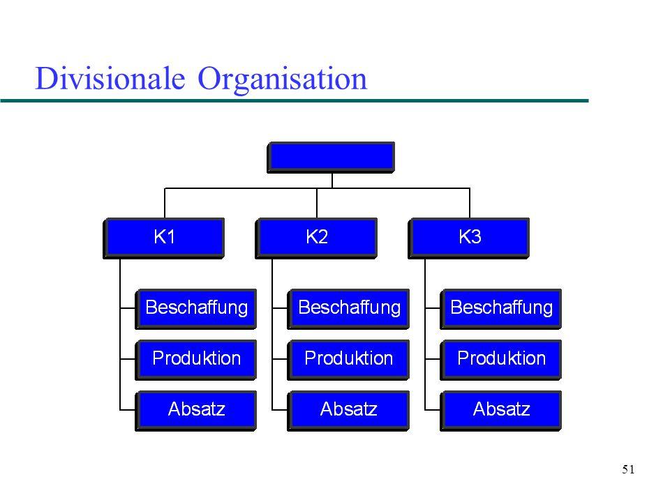 51 Divisionale Organisation