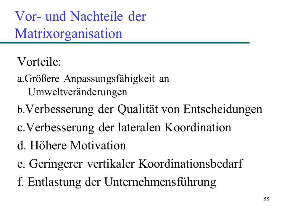 55 Vor- und Nachteile der Matrixorganisation Vorteile: a.Größere Anpassungsfähigkeit an Umweltveränderungen b. Verbesserung der Qualität von Entscheid