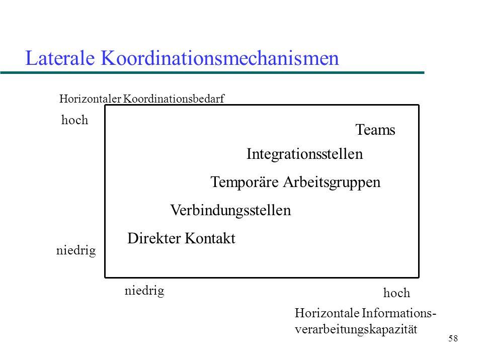 58 Laterale Koordinationsmechanismen Horizontaler Koordinationsbedarf Horizontale Informations- verarbeitungskapazität niedrig hoch Direkter Kontakt V