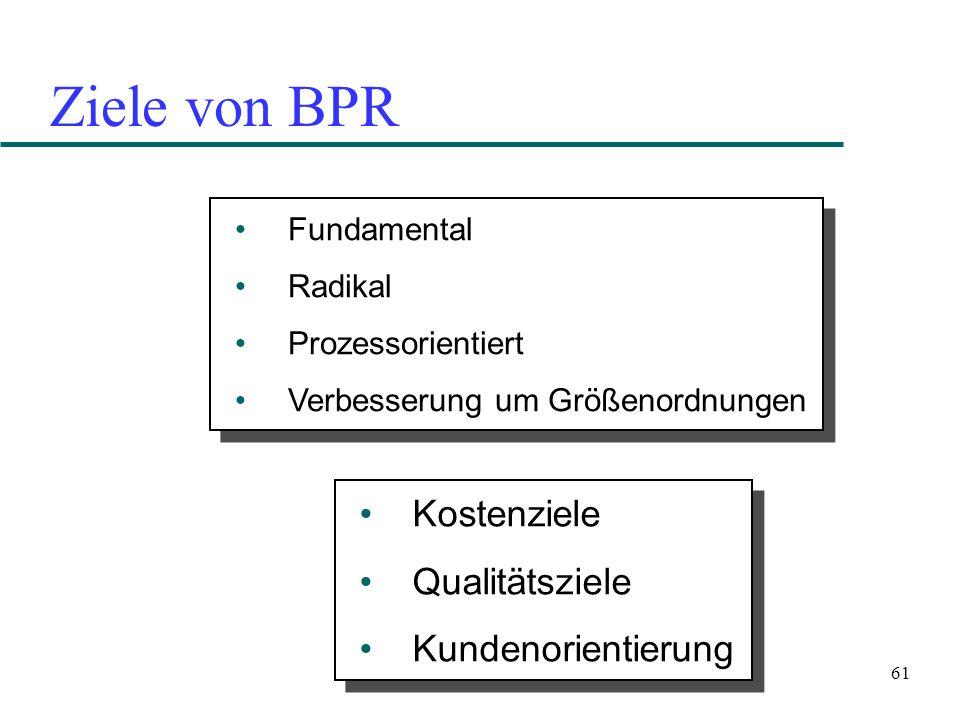 61 Ziele von BPR Kostenziele Qualitätsziele Kundenorientierung Kostenziele Qualitätsziele Kundenorientierung Fundamental Radikal Prozessorientiert Ver