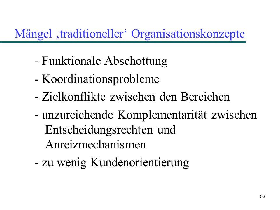 63 Mängel traditioneller Organisationskonzepte - Funktionale Abschottung - Koordinationsprobleme - Zielkonflikte zwischen den Bereichen - unzureichend