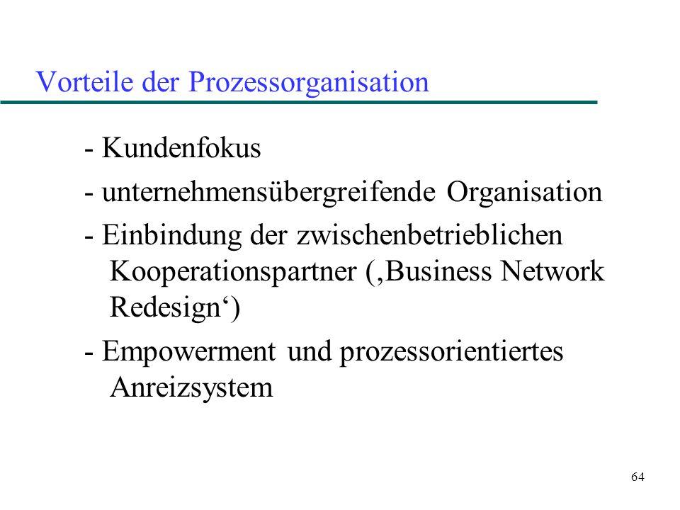 64 Vorteile der Prozessorganisation - Kundenfokus - unternehmensübergreifende Organisation - Einbindung der zwischenbetrieblichen Kooperationspartner