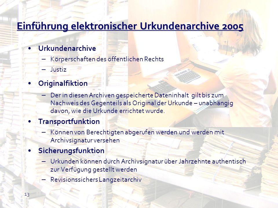 13 Urkundenarchive – Körperschaften des öffentlichen Rechts – Justiz Originalfiktion – Der in diesen Archiven gespeicherte Dateninhalt gilt bis zum Na