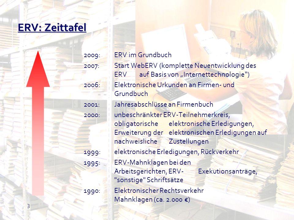 3 ERV: Zeittafel 2009:ERV im Grundbuch 2007:Start WebERV (komplette Neuentwicklung des ERV auf Basis von Internettechnologie) 2006: Elektronische Urku