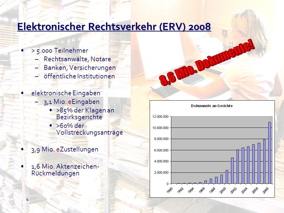 4 Elektronischer Rechtsverkehr (ERV) 2008 > 5.000 Teilnehmer –Rechtsanwälte, Notare –Banken, Versicherungen –öffentliche Institutionen elektronische E