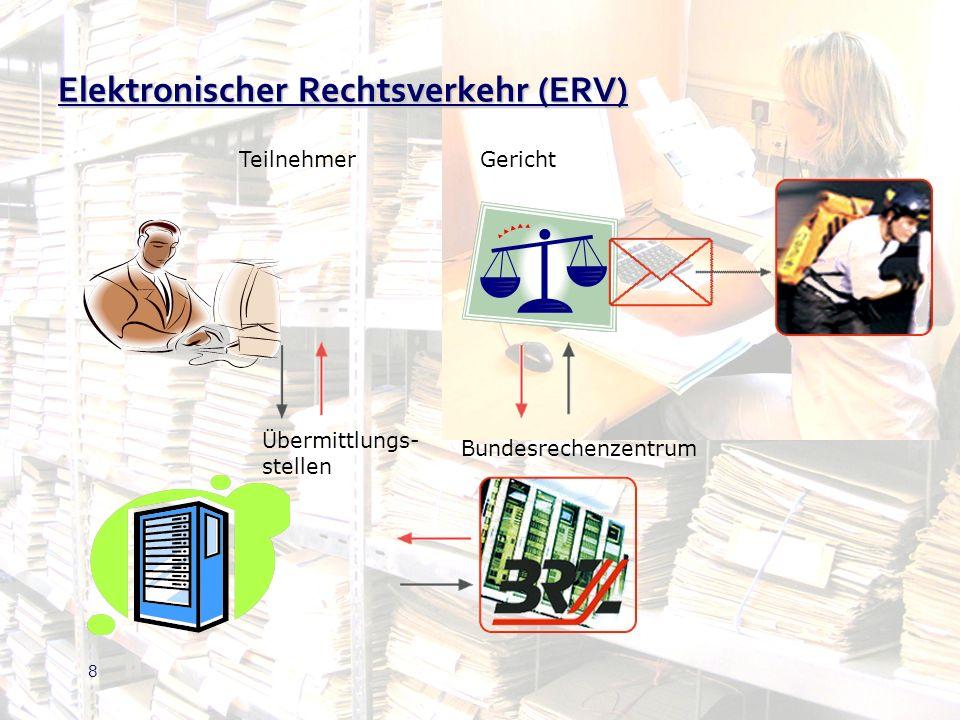 8 Elektronischer Rechtsverkehr (ERV) TeilnehmerGericht Übermittlungs- stellen Bundesrechenzentrum