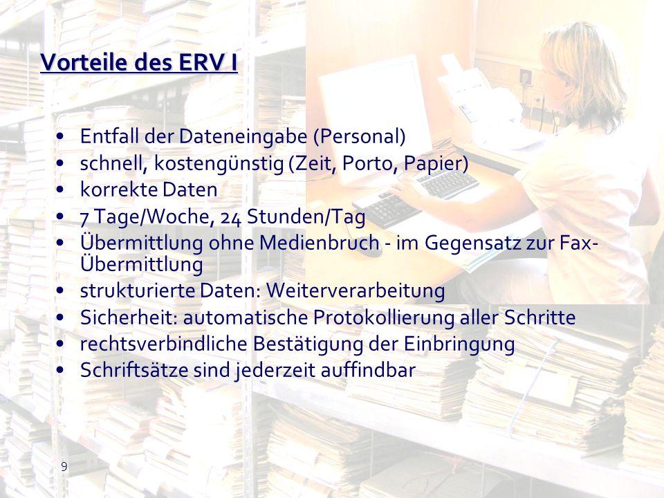 9 Vorteile des ERV I Entfall der Dateneingabe (Personal) schnell, kostengünstig (Zeit, Porto, Papier) korrekte Daten 7 Tage/Woche, 24 Stunden/Tag Über