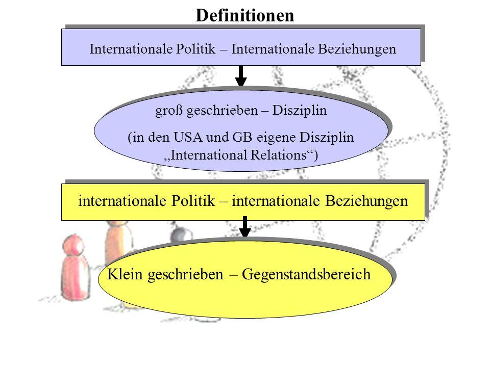 Definitionen Internationale Politik – Internationale Beziehungen groß geschrieben – Disziplin (in den USA und GB eigene Disziplin International Relations) internationale Politik – internationale Beziehungen Klein geschrieben – Gegenstandsbereich