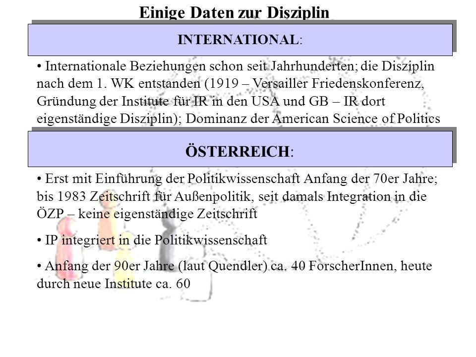 Einige Daten zur Disziplin INTERNATIONAL: Internationale Beziehungen schon seit Jahrhunderten; die Disziplin nach dem 1.