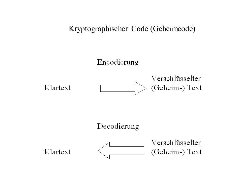 Kryptographischer Code (Geheimcode)