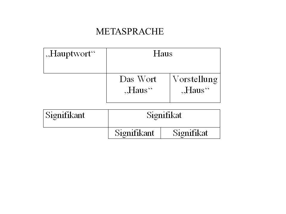 METASPRACHE