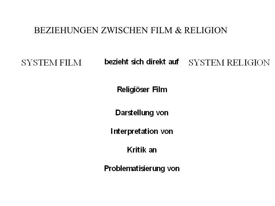 BEZIEHUNGEN ZWISCHEN FILM & RELIGION