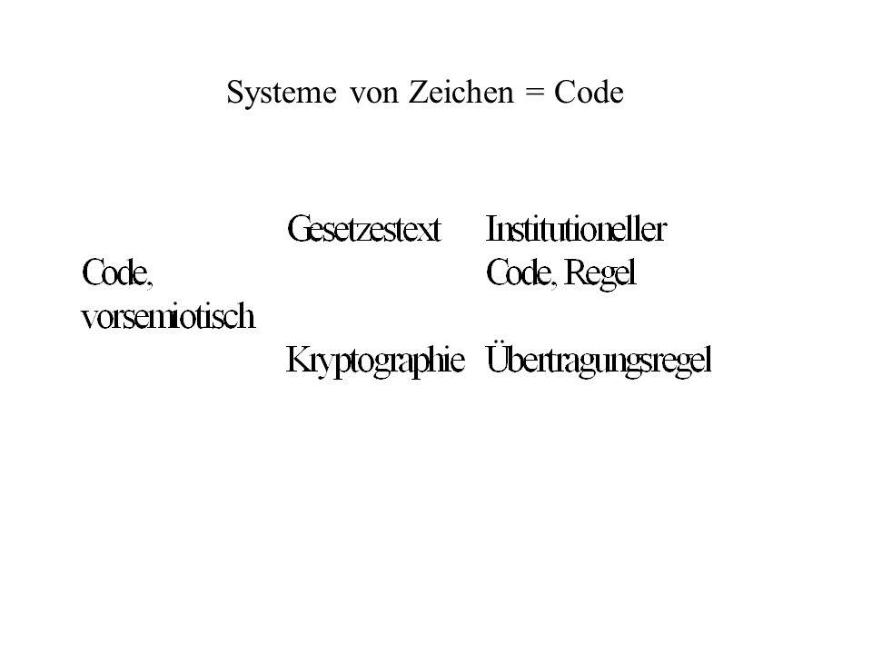 Systeme von Zeichen = Code