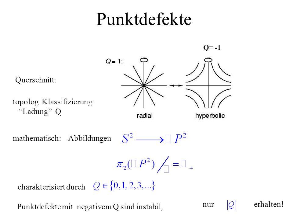 Punktdefekte Querschnitt: topolog. Klassifizierung: Ladung Q mathematisch: Abbildungen charakterisiert durch nurerhalten! Q= -1 Punktdefekte mit negat