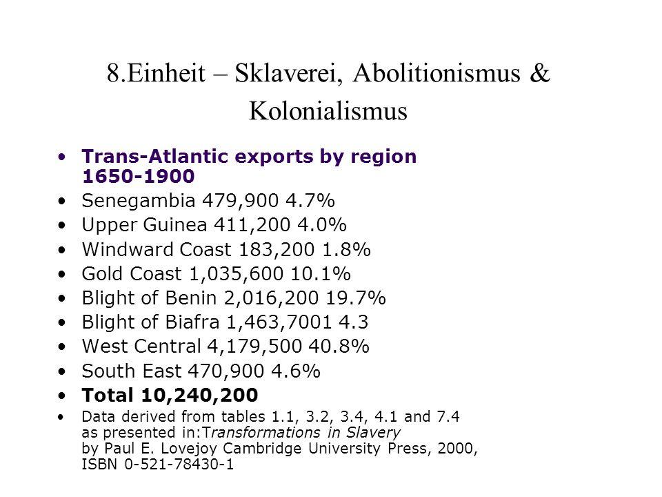 8.Einheit – Sklaverei, Abolitionismus & Kolonialismus Trans-Atlantic exports by region 1650-1900 Senegambia 479,900 4.7% Upper Guinea 411,200 4.0% Win