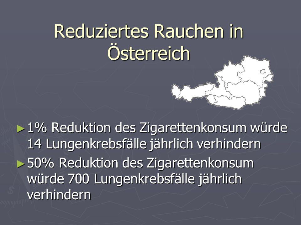 Reduziertes Rauchen in Österreich 1% Reduktion des Zigarettenkonsum würde 14 Lungenkrebsfälle jährlich verhindern 1% Reduktion des Zigarettenkonsum wü