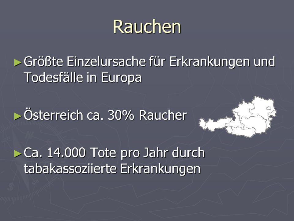 Rauchen Größte Einzelursache für Erkrankungen und Todesfälle in Europa Größte Einzelursache für Erkrankungen und Todesfälle in Europa Österreich ca. 3