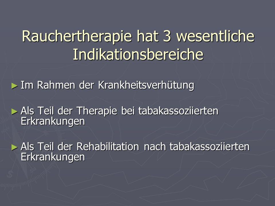 Rauchertherapie hat 3 wesentliche Indikationsbereiche Im Rahmen der Krankheitsverhütung Im Rahmen der Krankheitsverhütung Als Teil der Therapie bei ta