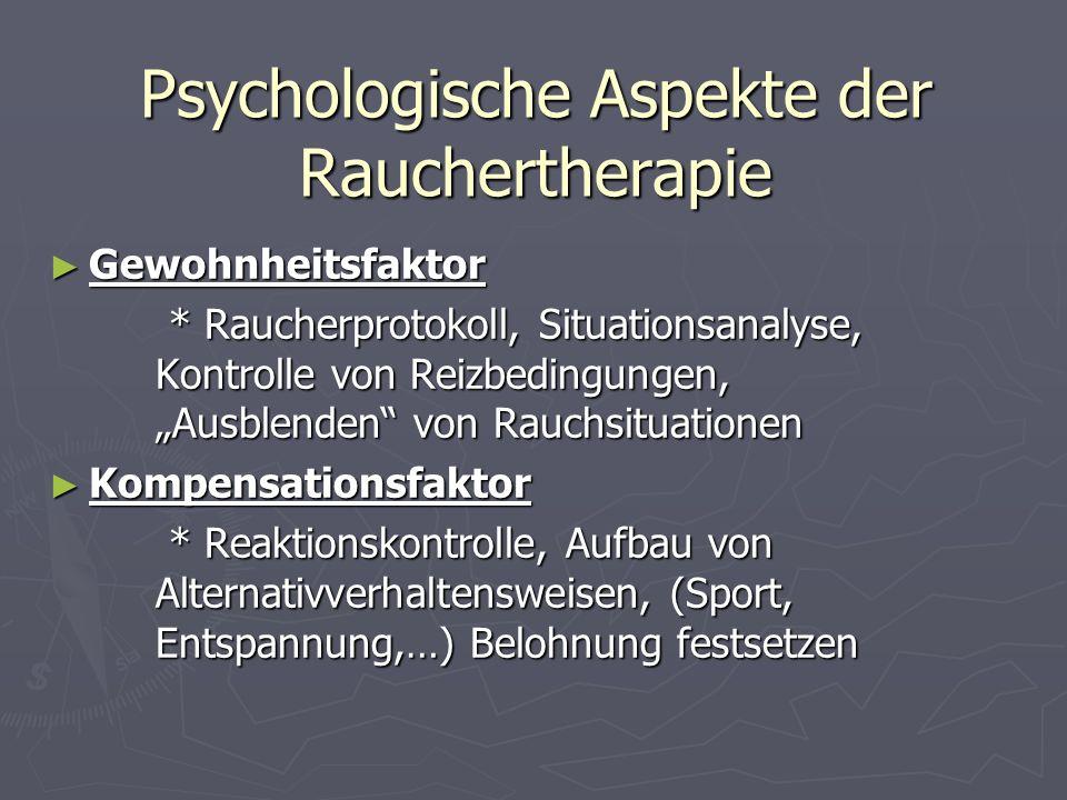 Psychologische Aspekte der Rauchertherapie Gewohnheitsfaktor Gewohnheitsfaktor * Raucherprotokoll, Situationsanalyse, Kontrolle von Reizbedingungen, A