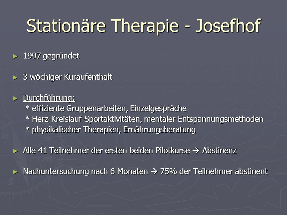 Stationäre Therapie - Josefhof 1997 gegründet 1997 gegründet 3 wöchiger Kuraufenthalt 3 wöchiger Kuraufenthalt Durchführung: Durchführung: * effizient