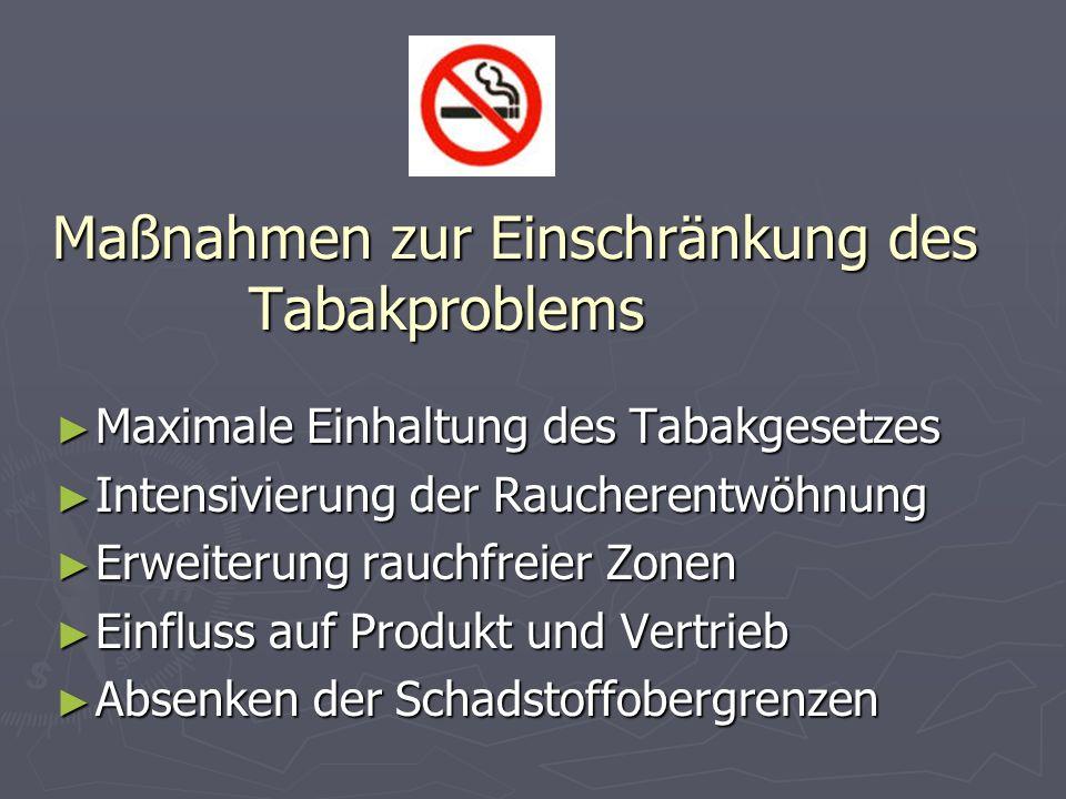 Maßnahmen zur Einschränkung des Tabakproblems Maximale Einhaltung des Tabakgesetzes Maximale Einhaltung des Tabakgesetzes Intensivierung der Raucheren