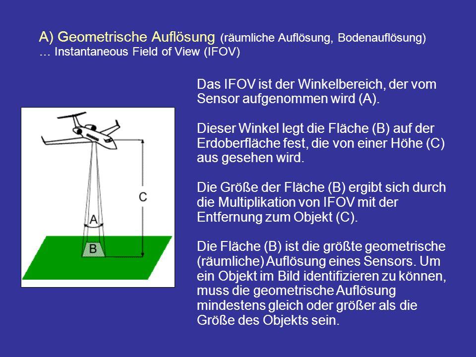 A) Geometrische Auflösung (räumliche Auflösung, Bodenauflösung) … Instantaneous Field of View (IFOV) Das IFOV ist der Winkelbereich, der vom Sensor au