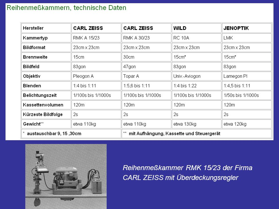 Reihenmeßkammer RMK 15/23 der Firma CARL ZEISS mit Überdeckungsregler