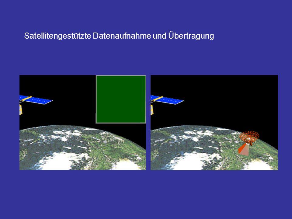 Satellitengestützte Datenaufnahme und Übertragung