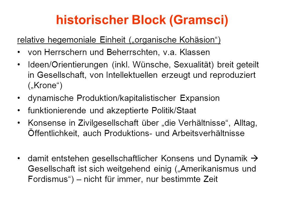historischer Block (Gramsci) relative hegemoniale Einheit (organische Kohäsion) von Herrschern und Beherrschten, v.a. Klassen Ideen/Orientierungen (in