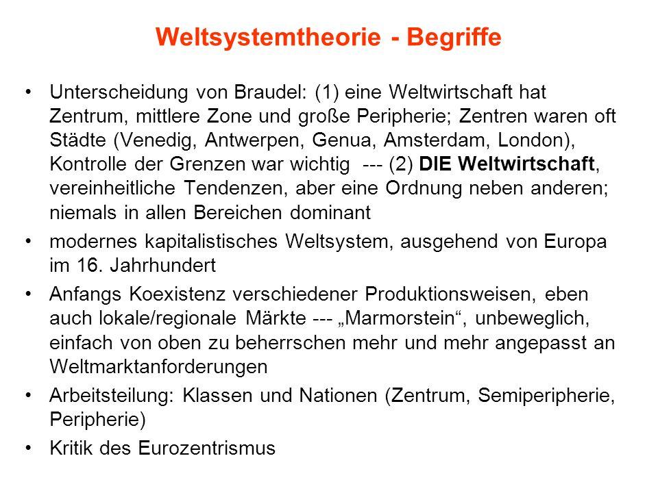 Weltsystemtheorie - Begriffe Unterscheidung von Braudel: (1) eine Weltwirtschaft hat Zentrum, mittlere Zone und große Peripherie; Zentren waren oft St