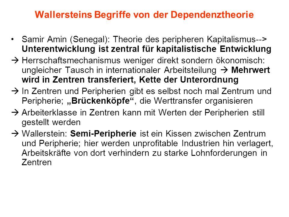 Wallersteins Begriffe von der Dependenztheorie Samir Amin (Senegal): Theorie des peripheren Kapitalismus--> Unterentwicklung ist zentral für kapitalis
