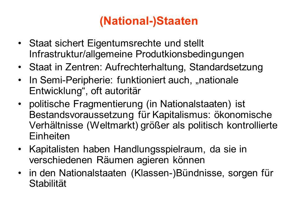 (National-)Staaten Staat sichert Eigentumsrechte und stellt Infrastruktur/allgemeine Produtkionsbedingungen Staat in Zentren: Aufrechterhaltung, Stand