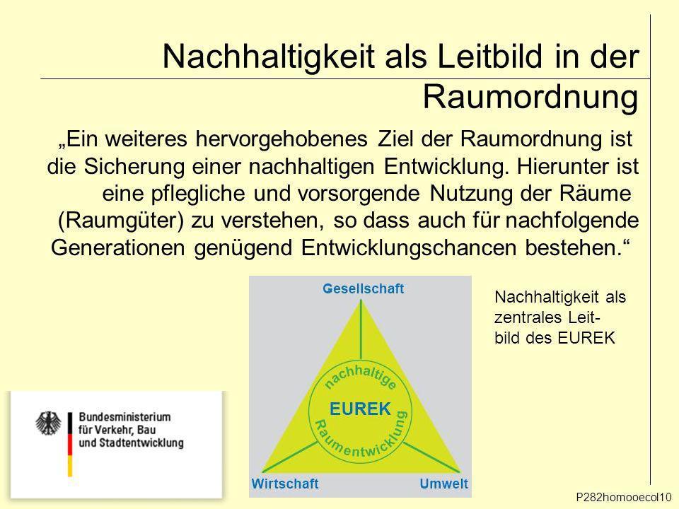 Nachhaltigkeit als Leitbild in der Raumordnung Ein weiteres hervorgehobenes Ziel der Raumordnung ist die Sicherung einer nachhaltigen Entwicklung. Hie