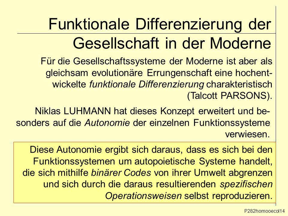 Funktionale Differenzierung der Gesellschaft in der Moderne P282homooecol14 Für die Gesellschaftssysteme der Moderne ist aber als gleichsam evolutionä
