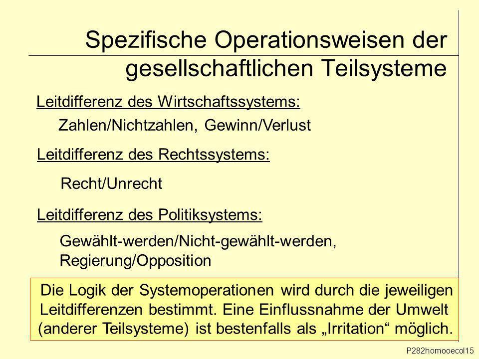 Spezifische Operationsweisen der gesellschaftlichen Teilsysteme P282homooecol15 Leitdifferenz des Wirtschaftssystems: Zahlen/Nichtzahlen, Gewinn/Verlu