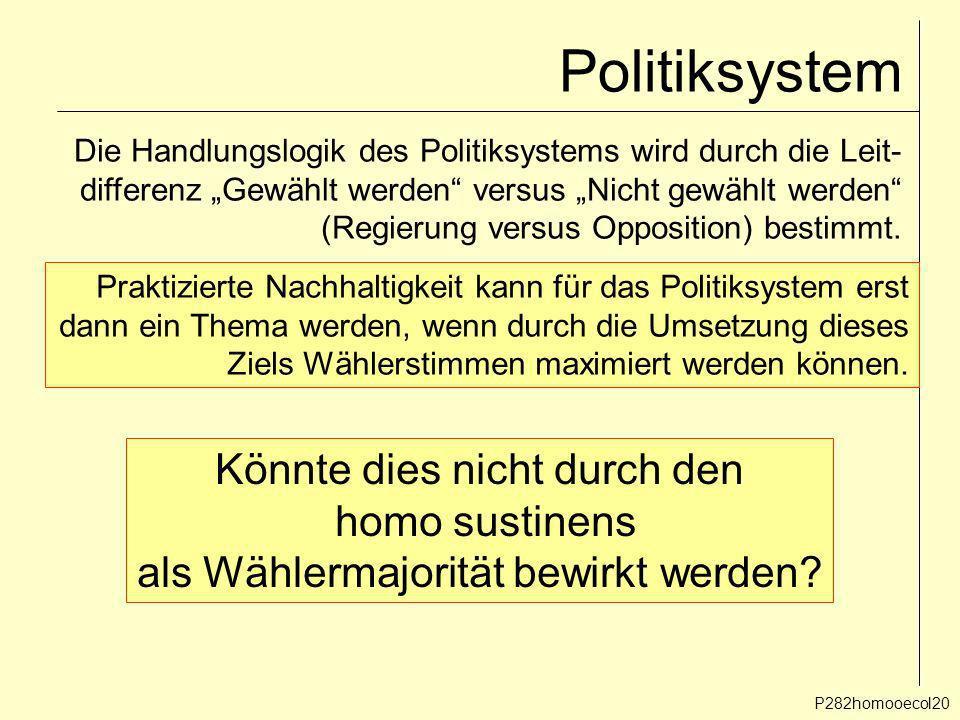 Politiksystem P282homooecol20 Die Handlungslogik des Politiksystems wird durch die Leit- differenz Gewählt werden versus Nicht gewählt werden (Regieru