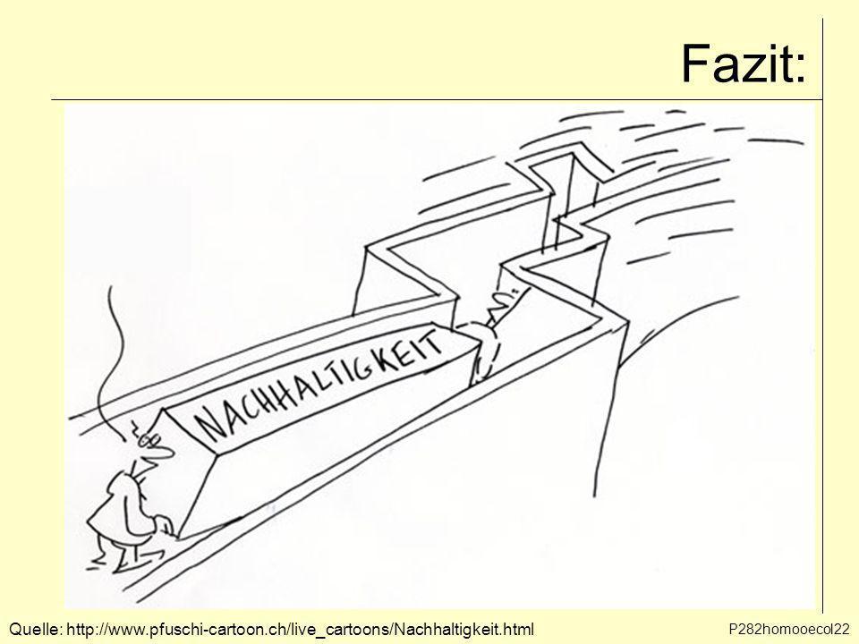 Fazit: P282homooecol22 Quelle: http://www.pfuschi-cartoon.ch/live_cartoons/Nachhaltigkeit.html
