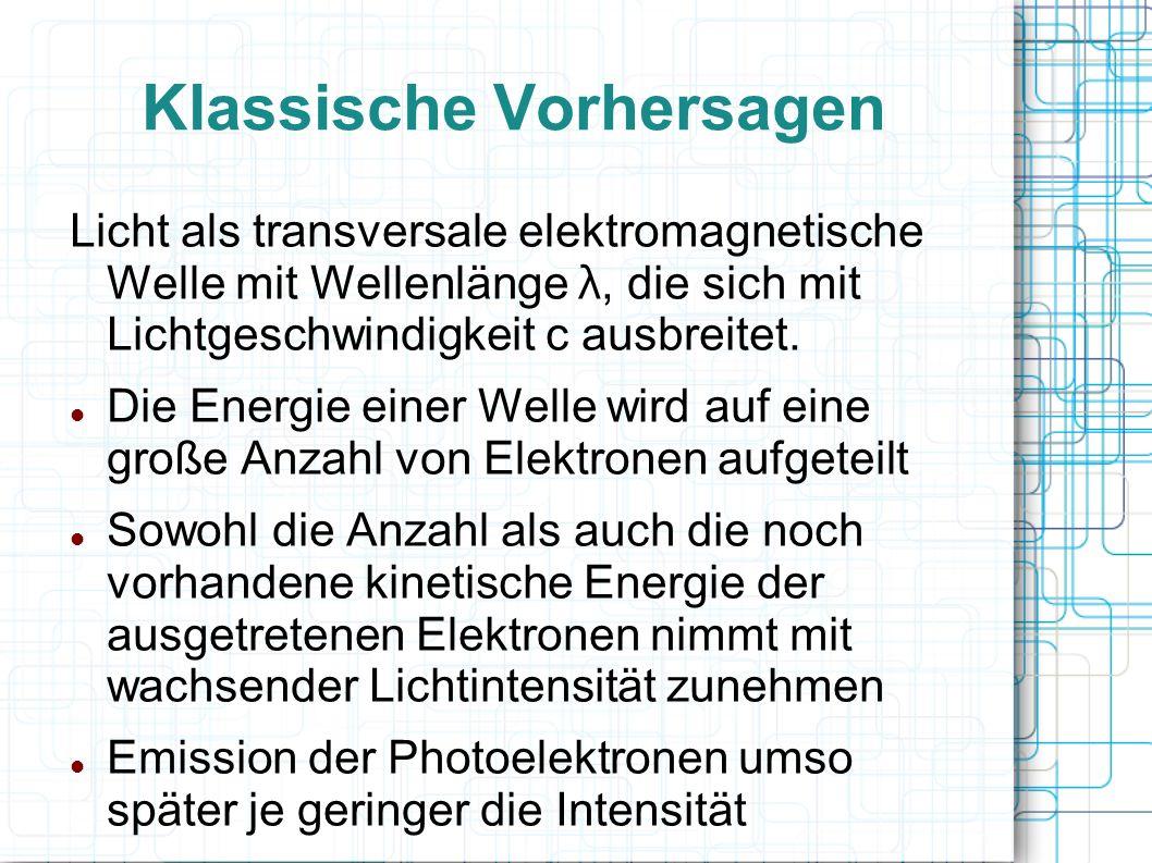 Klassische Vorhersagen Licht als transversale elektromagnetische Welle mit Wellenlänge λ, die sich mit Lichtgeschwindigkeit c ausbreitet. Die Energie