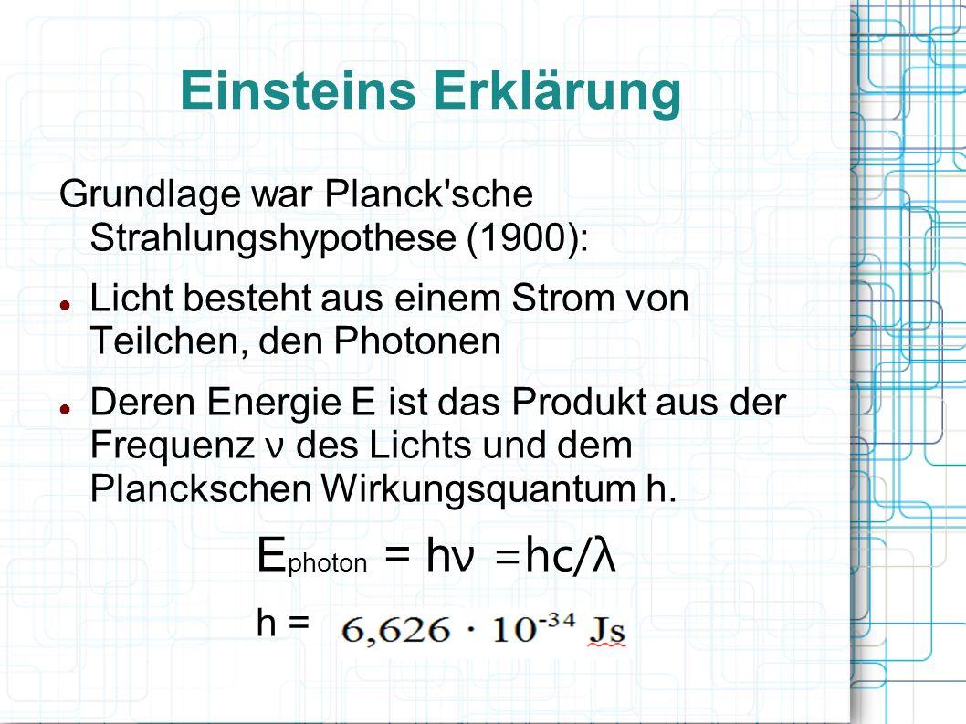 Einsteins Erklärung Grundlage war Planck'sche Strahlungshypothese (1900): Licht besteht aus einem Strom von Teilchen, den Photonen Deren Energie E ist