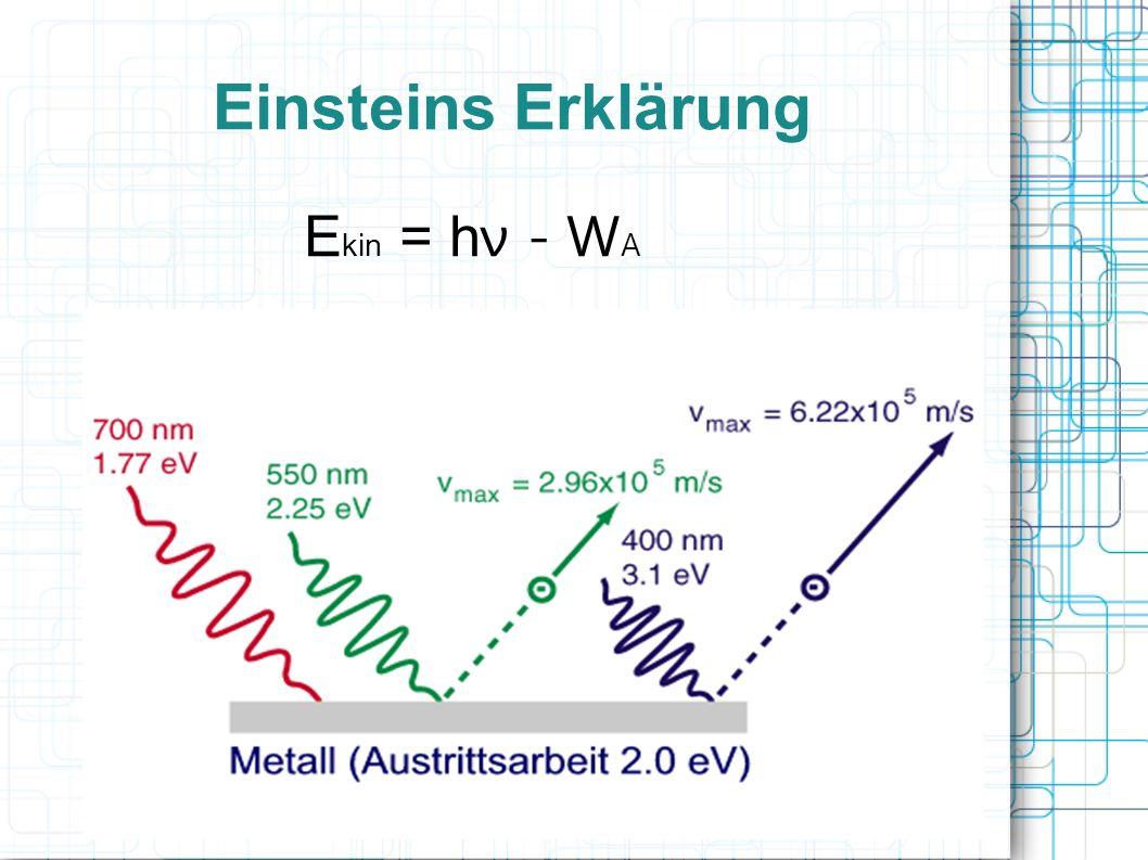 Einsteins Erklärung E kin = h ν - W A